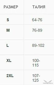 Пояс Hot Shapers таблица размеров